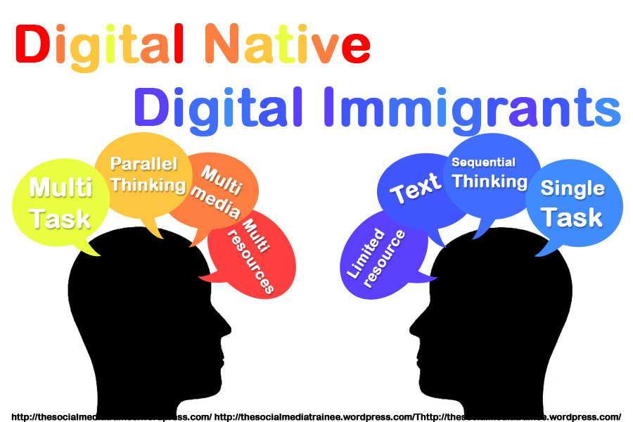 Image result for digital natives are hugely naïve about technology